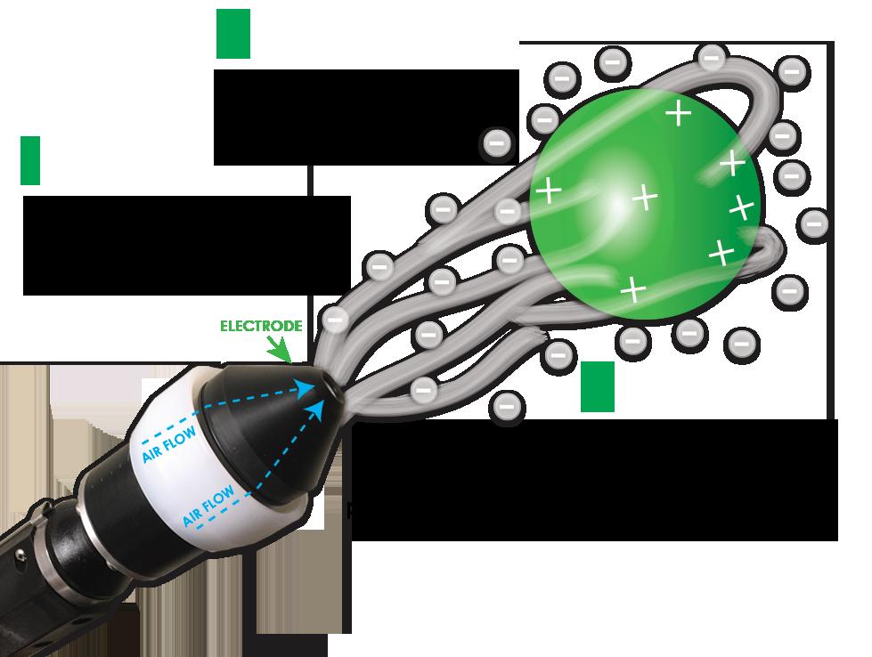 Electrostatic Diagram Transparent